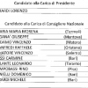 Elezioni CDN ANPANA Onlus - i candidati